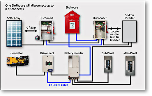 solar pv wiring diagram wirdig wiring diagram besides off grid solar wiring diagram on midnite solar